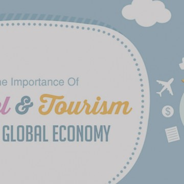 The Importance of Travel and Tourism to the Global Economy