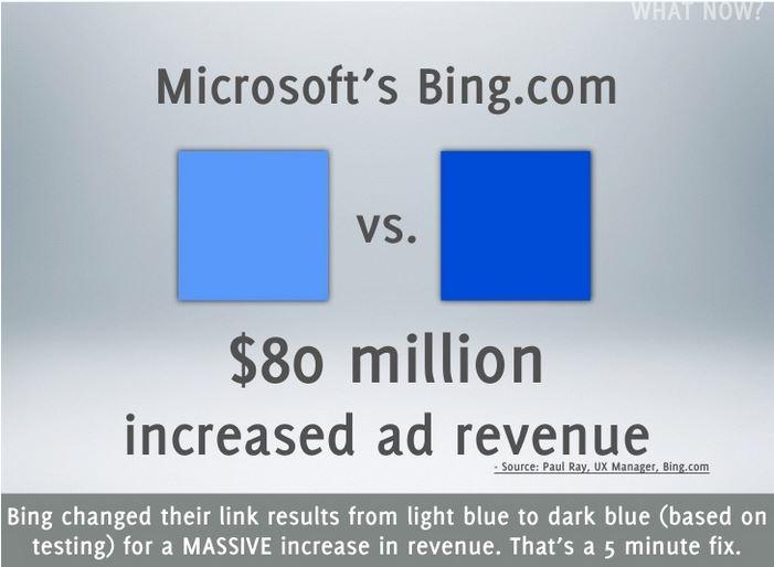 Bing Colour Conversion Case Study