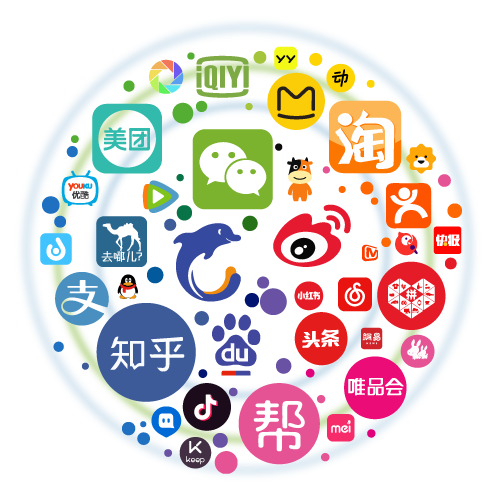 China Mobile Apps