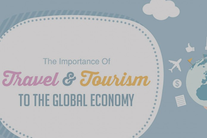 Importance Travel Tourism Infographic
