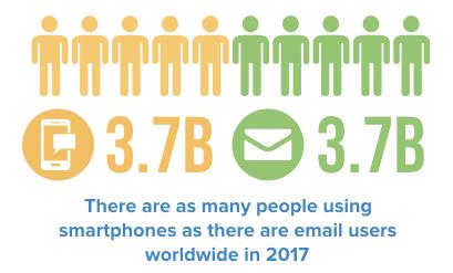 Smartphone Statistic 2017