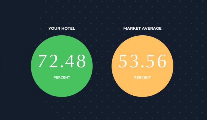 hotel benchmarking